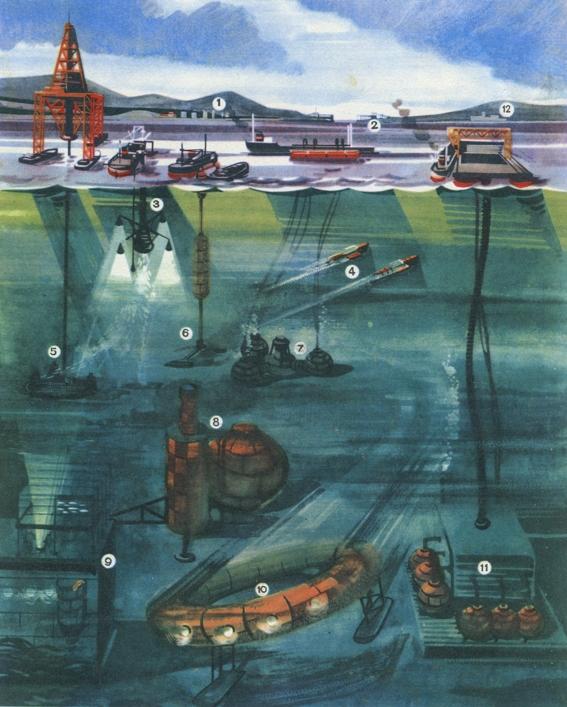 Подводная техника, подводные роботы, жизнь под водой, работы в море и океане как работают под водой в океане подводная съемка погружение под воду подводные аппараты
