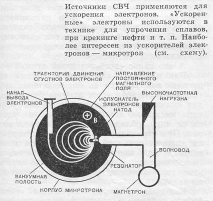 генератор мощного электромагнитного импульса:
